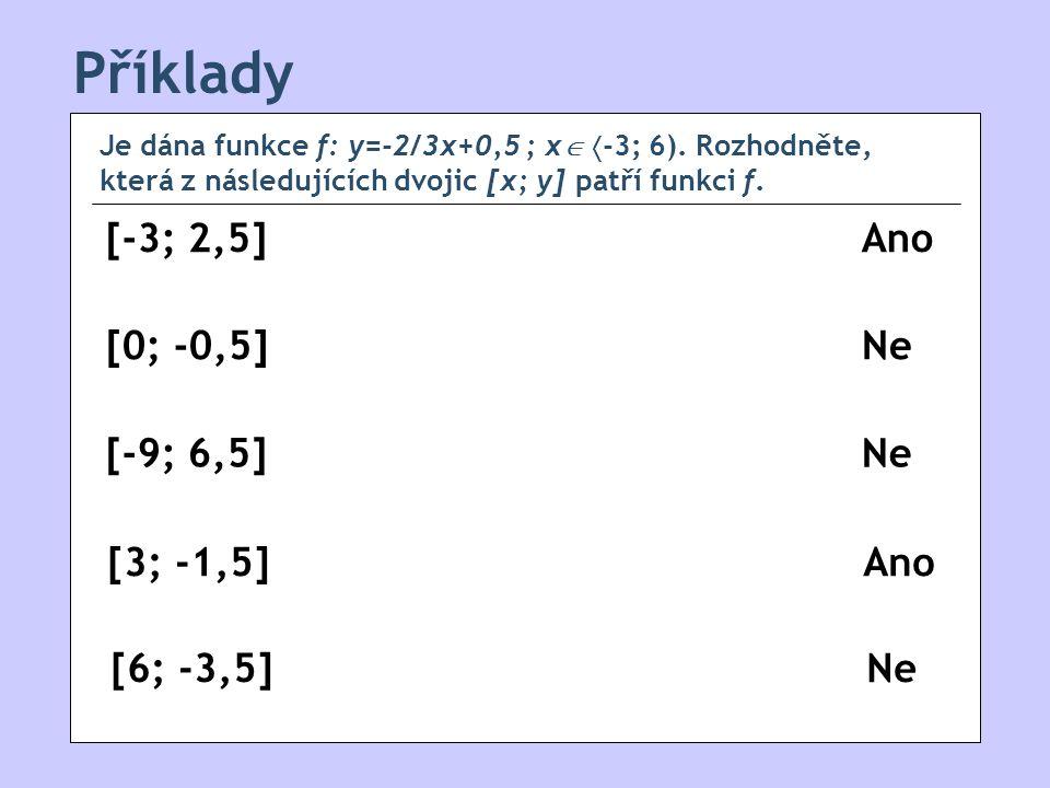 Příklady [-3; 2,5] Ano [0; -0,5] Ne [-9; 6,5] Ne [3; -1,5] Ano